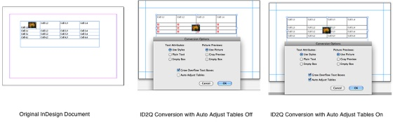 Markzware ID2Q QuarkXPress 9 10 Mac Pasted Objects in Tables