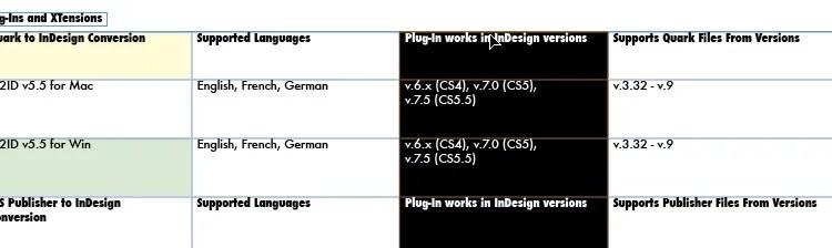 Markzware PDF2DTP for Adobe InDesign Tables