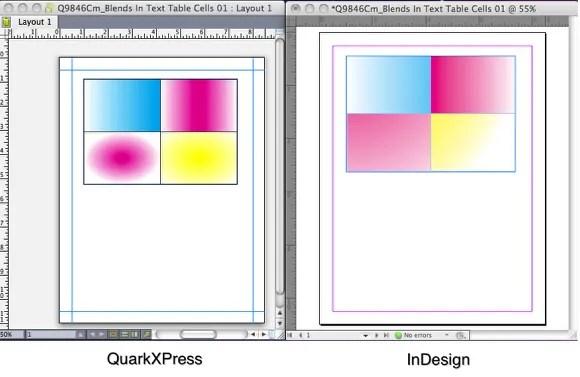 Markzware Q2ID Blends dans des cellules de tableau