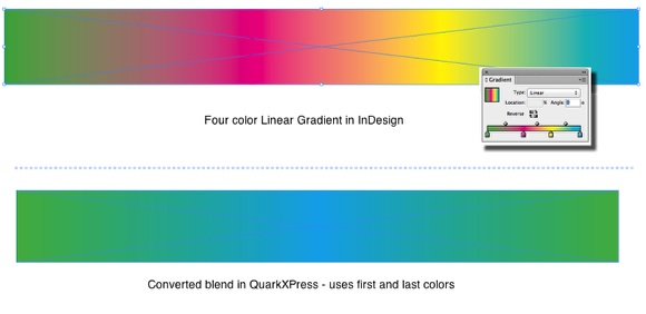 Markzware ID2Q QuarkXPress 9 10 Mac Linear Gradients