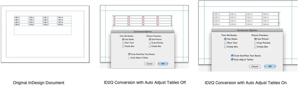 InDesign CC 2018 à QuarkXPress Conversion Mac 2018 avec des tableaux, en utilisant ID2Q QXP XTension de Markzware