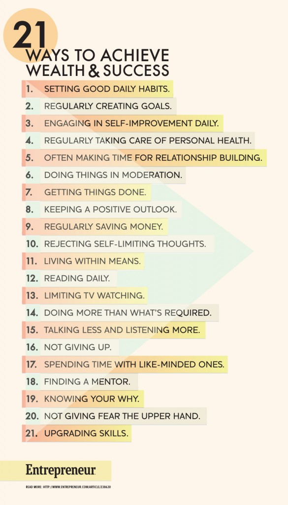 Achieve Wealth and Success with these 21 Habits