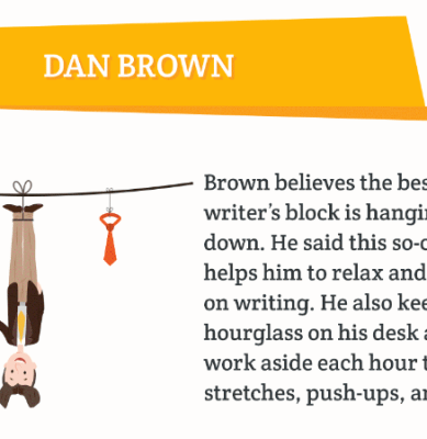The Weird Side of Famous Writers – Quirks and Habits