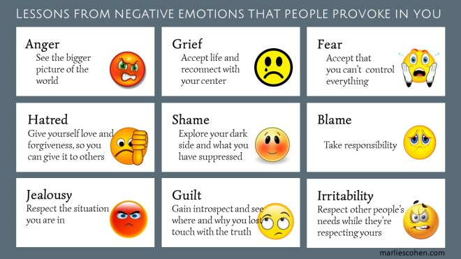 Lessons from negative emotions that people provoke in you
