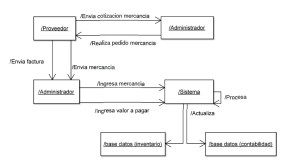 Uncategorized   marlyastridposadamontoya   Página 2