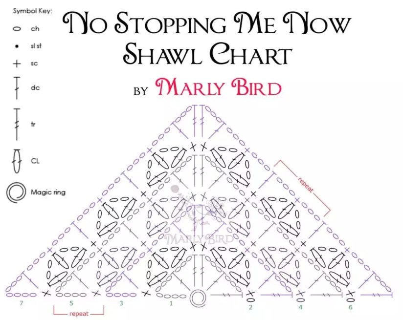 NoStoppingMeNow_Free Crochet Shawl Pattern and Chart