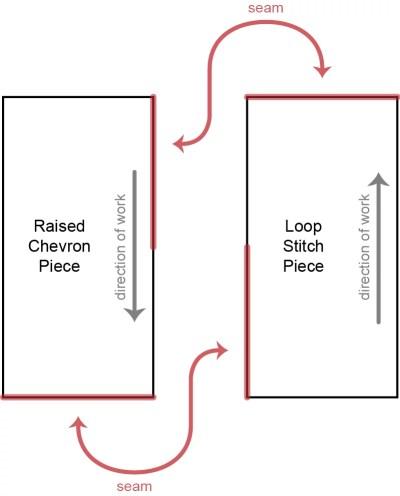cal-poncho-seaming-diagram
