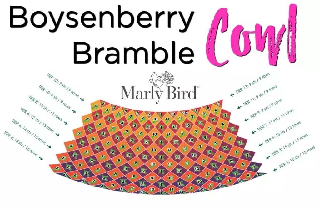 Boysenberry Bramble Single Crochet Entrelac Cowl by Marly Bird -- Free Pattern --