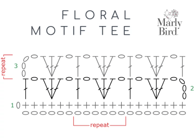 Floral Motif Tee Crochet Summer Sweater Diagram for Lace Pattern