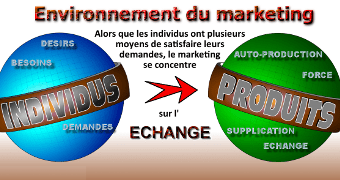 Formation certifiée / E-learning en Marketing de Base à 200 dhs !!