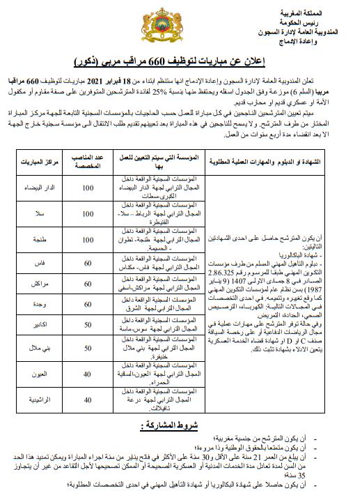 المندوبية العامة لإدارة السجون وإعادة الإدماج تنظم مباريات لتوظيف 660 مراقب مربی (ذكور)