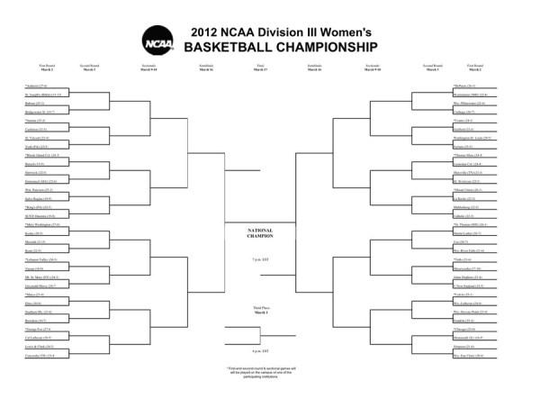 NCAA D-III Women's Tournament Bracket