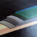 Chapa y pintura: sistema bicapa