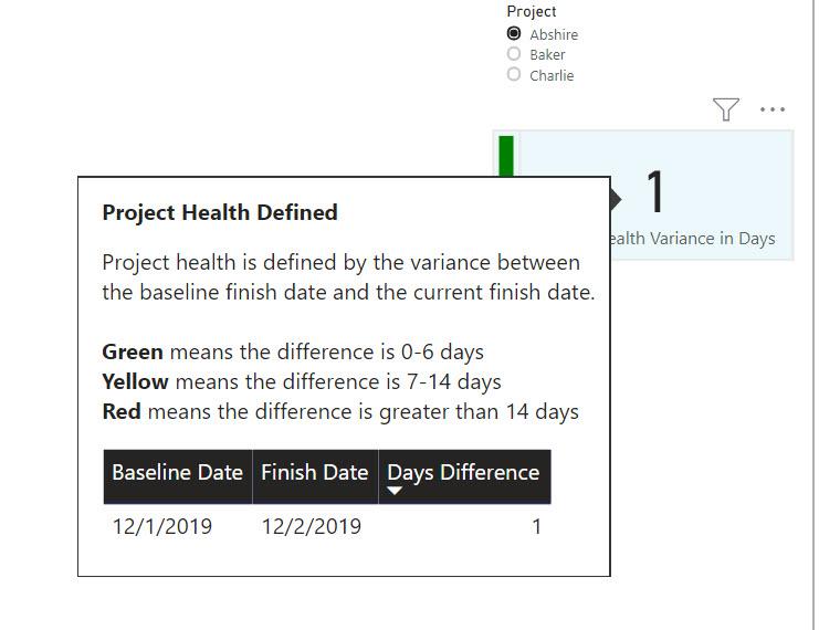 Power BI KPI custom tooltip example