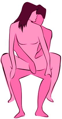 Perch sex position