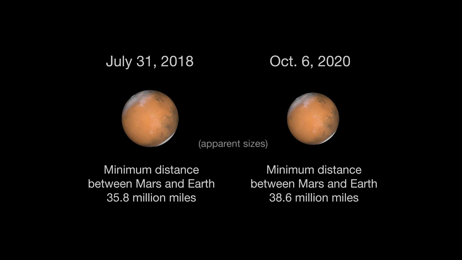 Mars During Close Approach In And Nasa S Mars