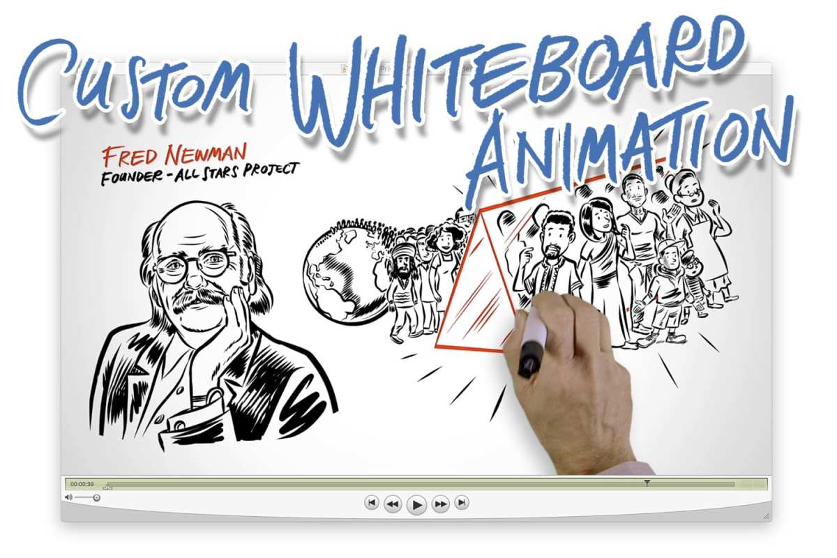 "Whiteboard Explainer Video for ""All Stars Project"""
