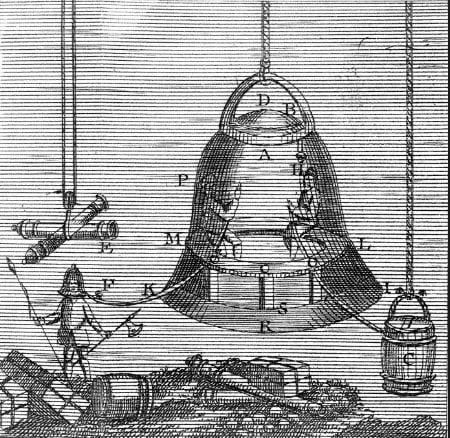 imagem de Ilustração de sino de Alexandre