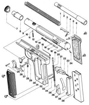 Astra Model 300 Parts