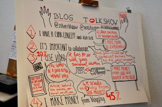 blog talkshow