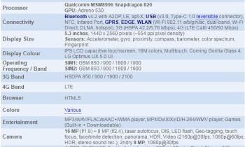 LG g5 Mobile Skills