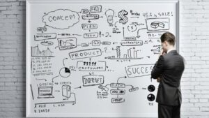 lecciones-emprendedores-startups