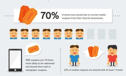 Le pouvoir du SMS marketing [infographie]