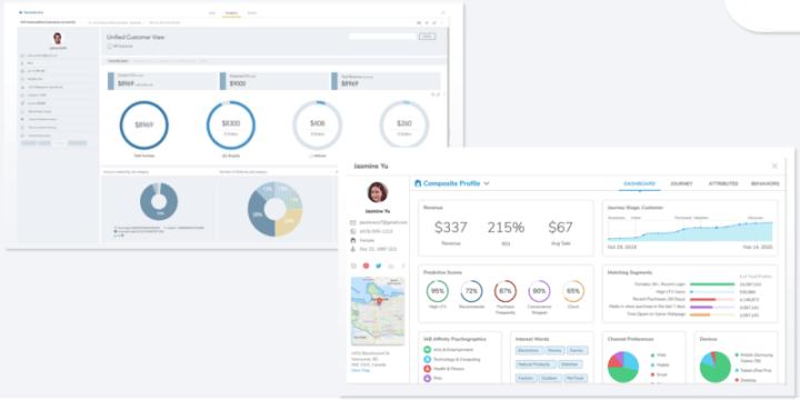U.S. Soccer customer data platform