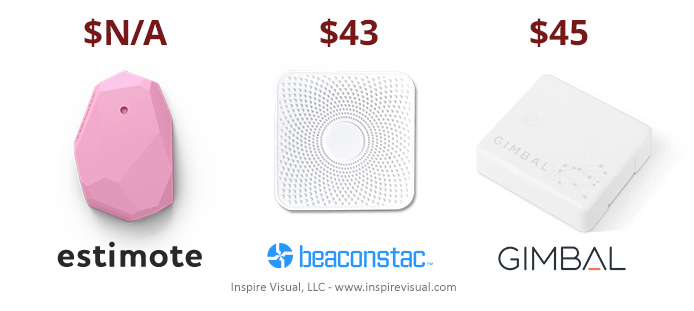 Estimate, Beaconstac et Gimbal Beacon Technologies