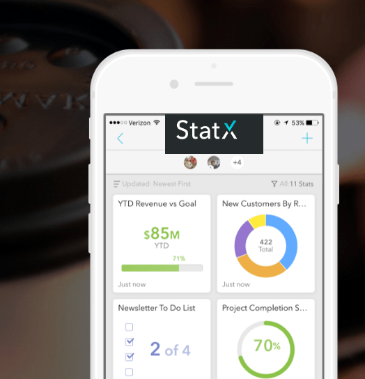StatX Raises $2.5 Million from 3 Investors; Launches Universal B2B Notification App for Mobile