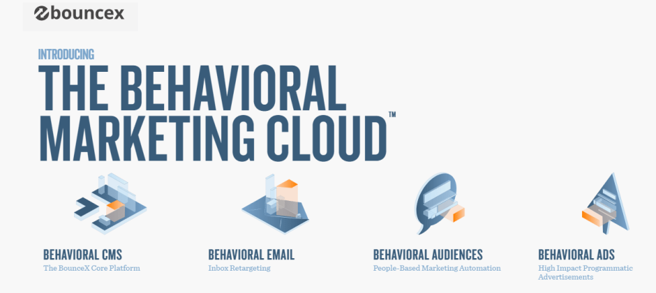 BounceX Behavioral Marketing Cloud