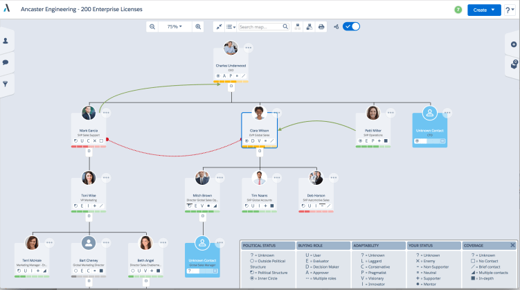 Altify Relationship Maps