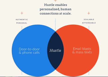 Hustle Network
