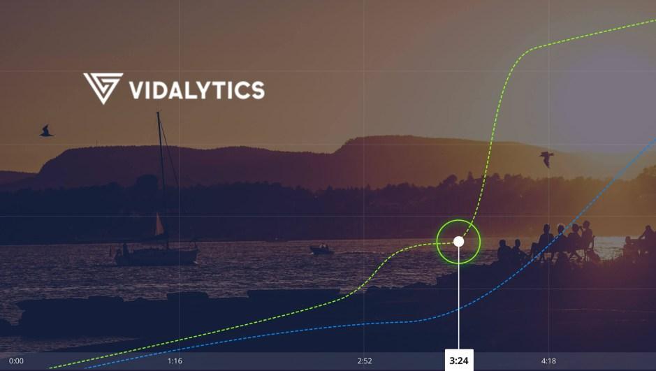 Vidalytics Releases Mobile & Latest-Safari Auto-Play