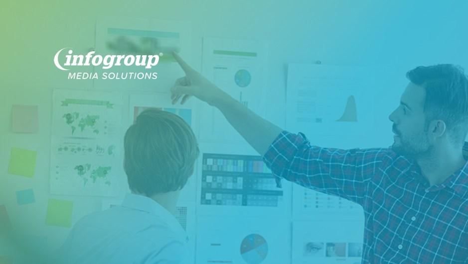 infogroupmediasolutions AC Business Media