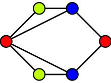 Graph Coloring With Example