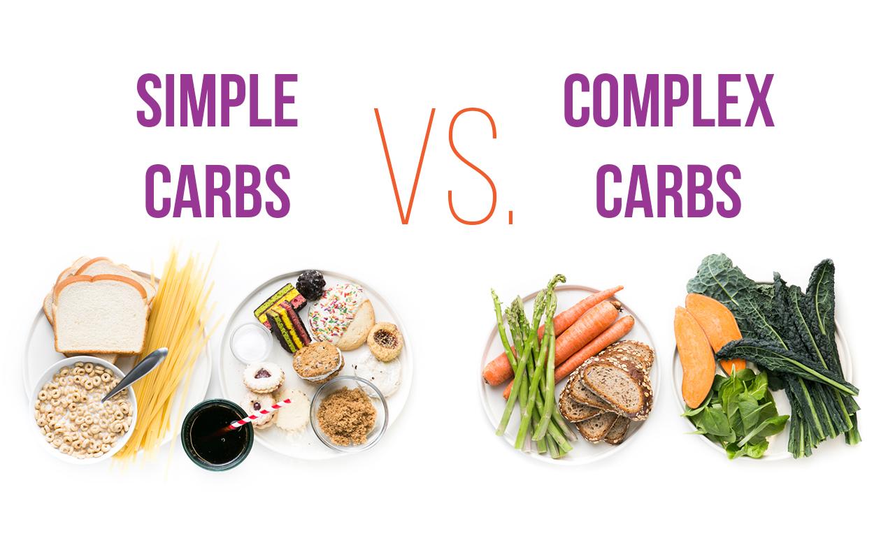 kolhydrater bra eller dåligt