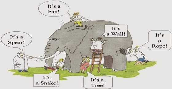 elephant and 6 people, each looking at a single part of it, thinking it's something else than it is, such as a snake (trunk), tree (leg) or rope (tail)
