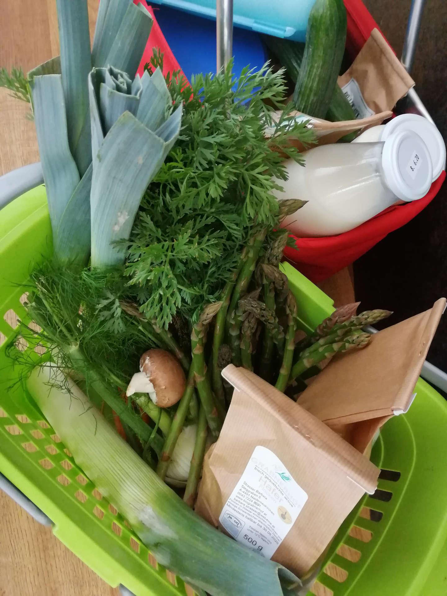 Zero Waste – Müllvermeidung