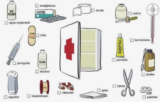 Spanish Medical terminolgy