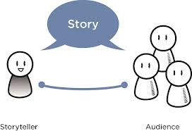 storyteller and audience icon