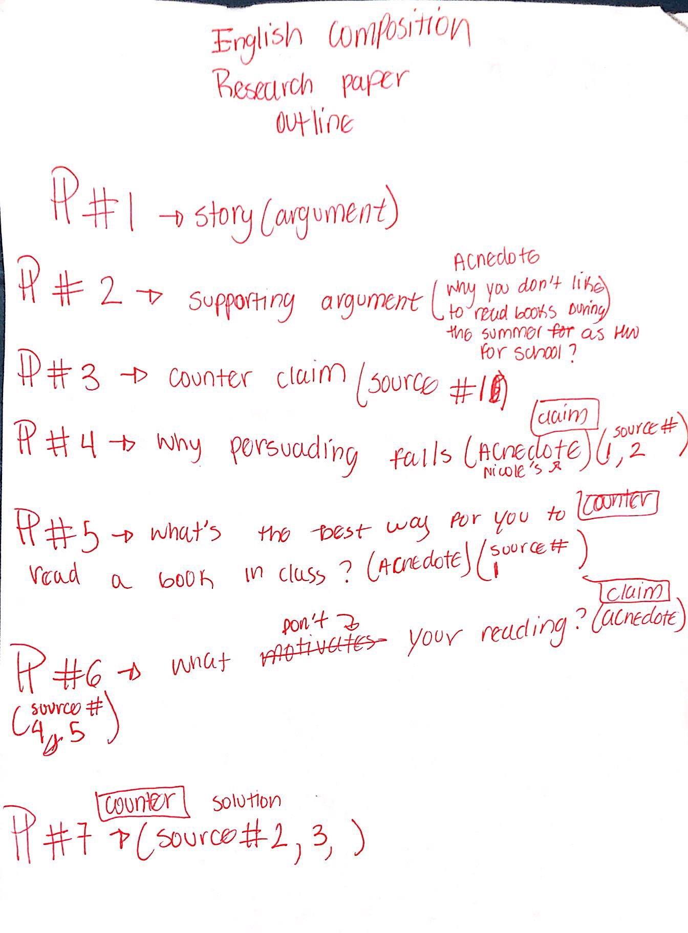 Epic Research Paper Outline With Counter Argument Sample