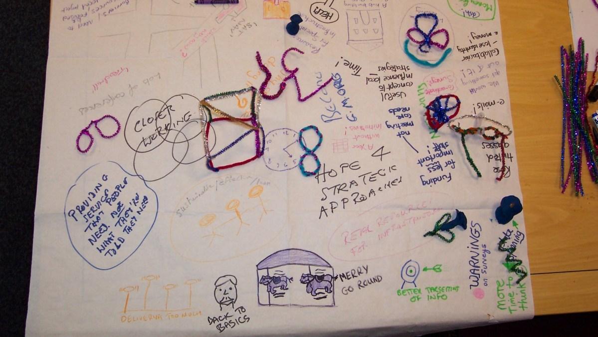 World Cafe - photo & facilitation Martin Gilbraith #facilitation 1