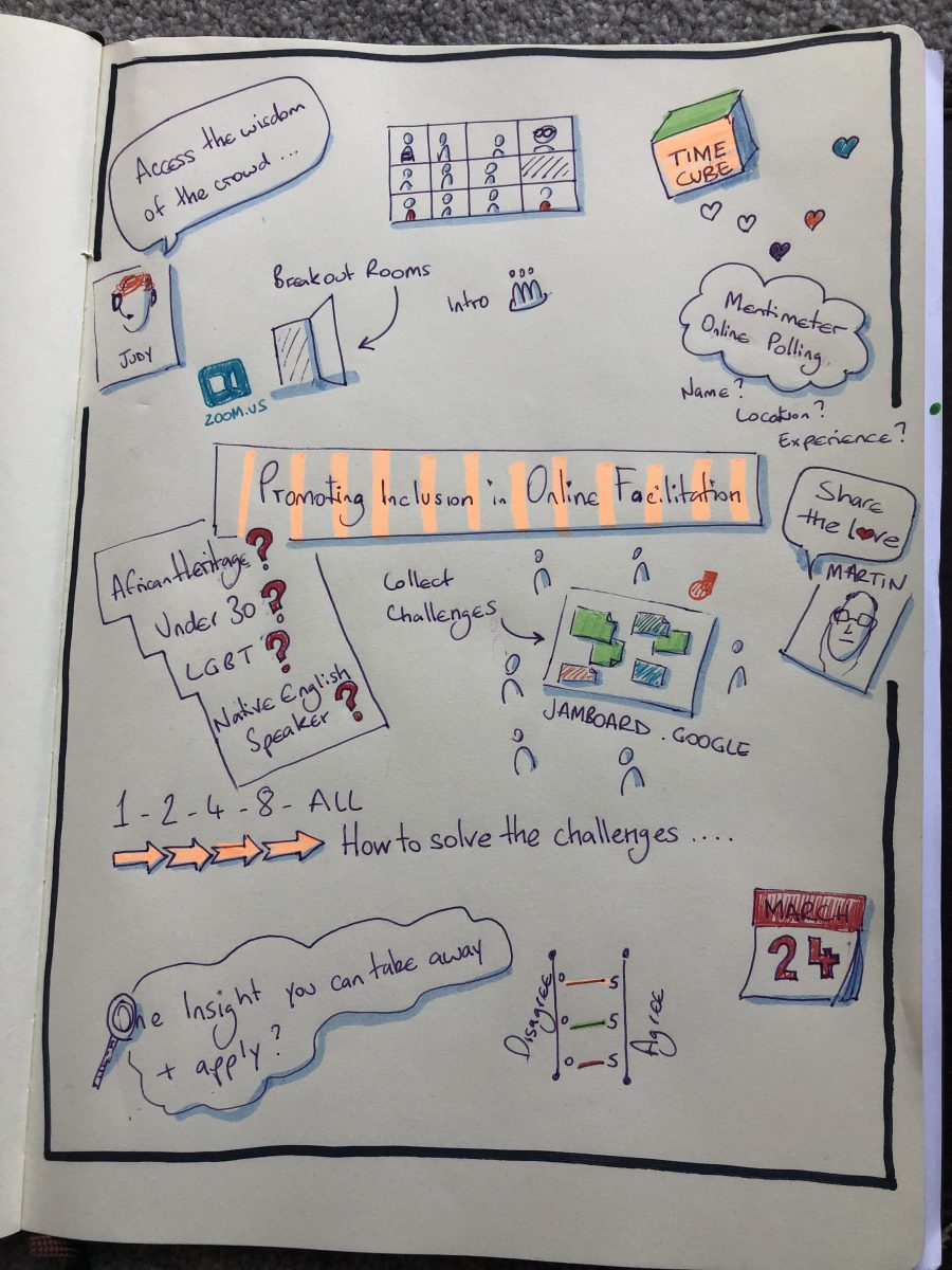Promoting inclusion in online facilitation - sketchnote