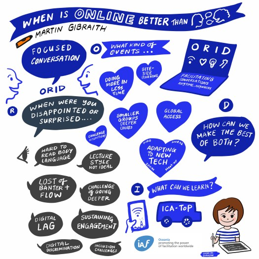 When is online better than face-to-face? sketchnote