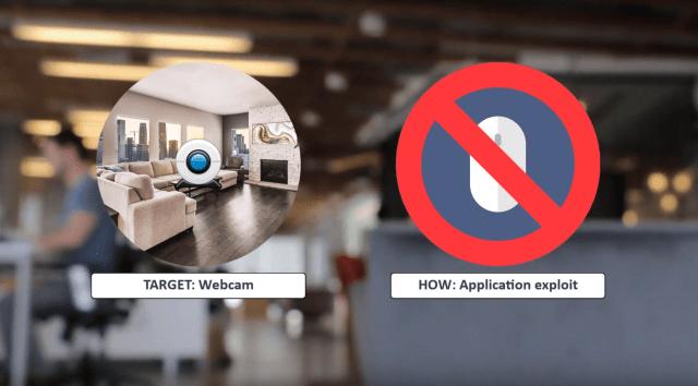 Security insights: Laptop webcam hack