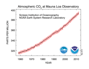 Svidande klimatkritik av Riksrevisorn