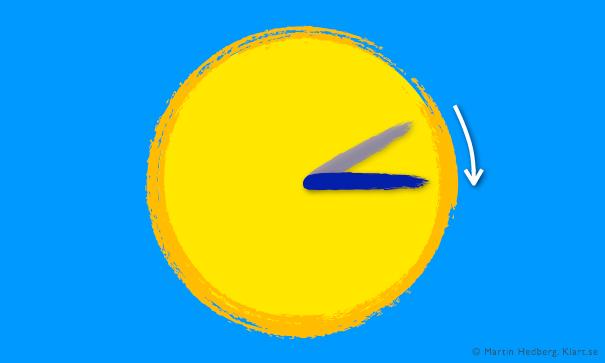 Ställ fram klockan en timme till sommartid