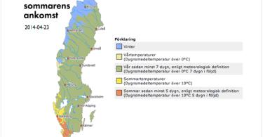 Vinter sommar och vår samtidigt i Sverige