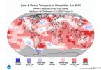 Land and Ocean Temperature june 2014